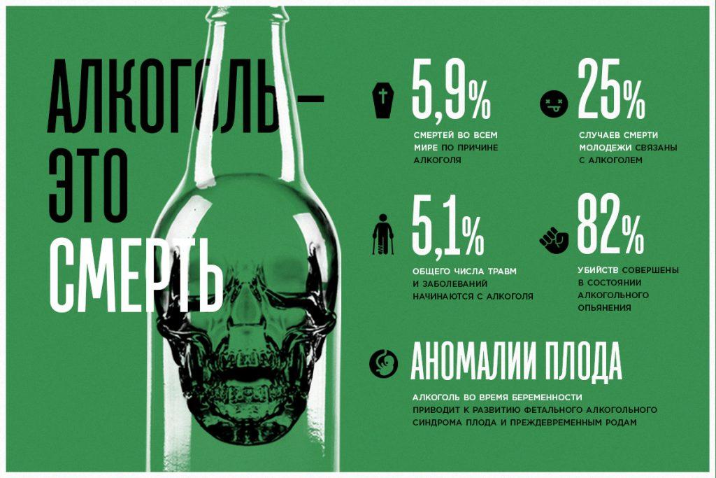 причины лечения алкоголизма