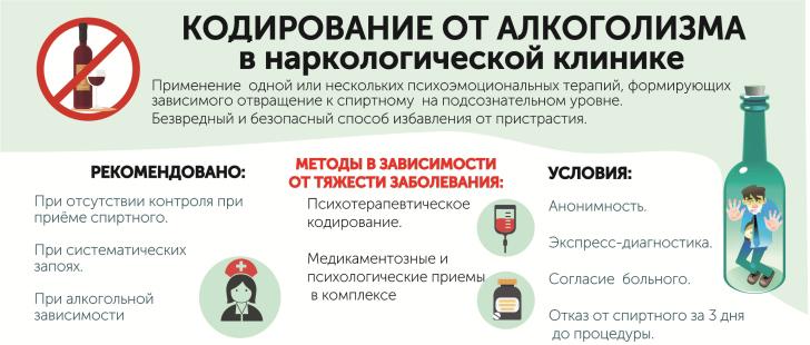 кодировка в наркологической клинике города Севастополь